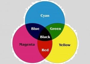 Mor ötesi ışınlar ve Kızıl ötesi ışık nedir ? İlginç Bilgiler Sanat  otesi nedir